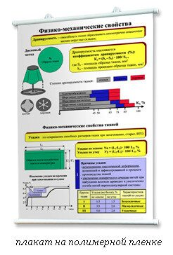 Плакаты по материаловедению