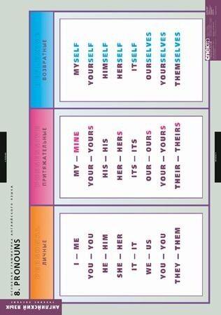 Основы Грамматики Английского Языка Скачать Для Андроид