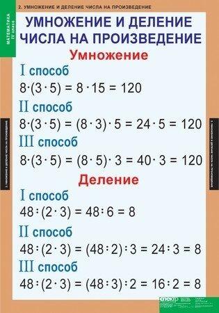 истории русского уроки математика 3 класс деление на двузначное Если нашли странные